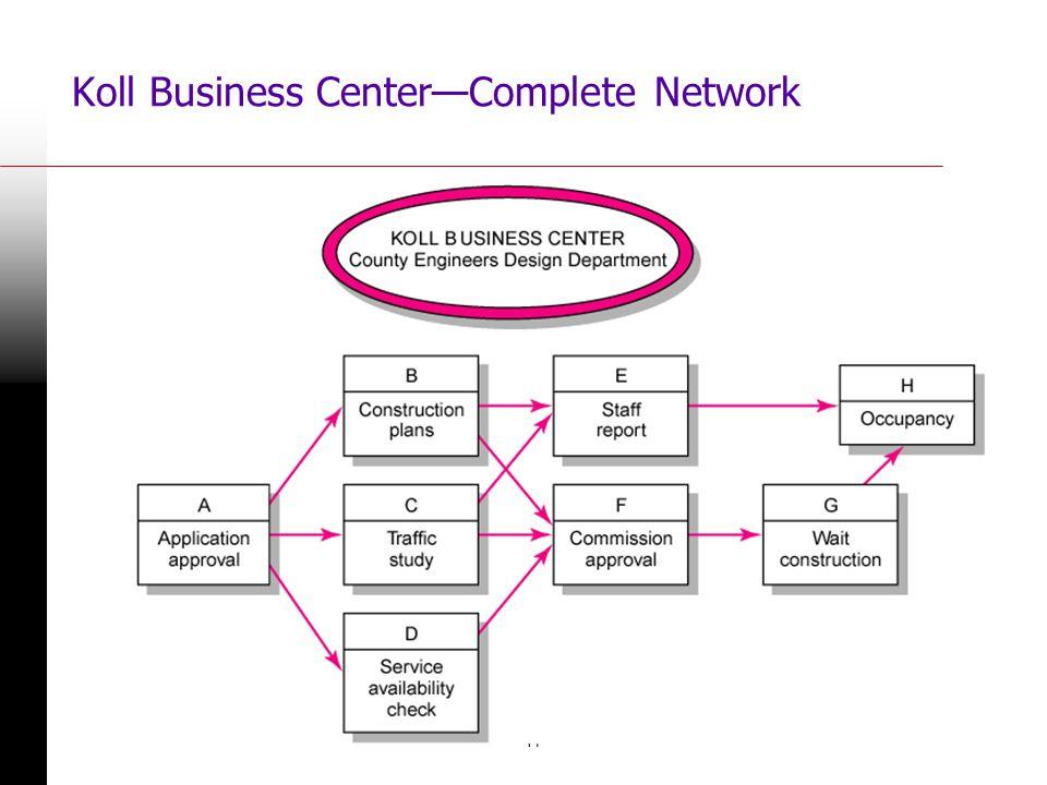 14 Koll Business CenterComplete Network FIGURE 6.4