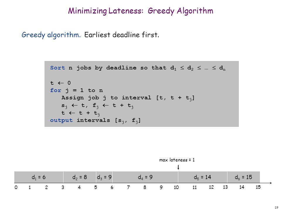 19 01234567891011 12131415 d 5 = 14d 2 = 8d 6 = 15d 1 = 6d 4 = 9d 3 = 9 max lateness = 1 Sort n jobs by deadline so that d 1 d 2 … d n t 0 for j = 1 t