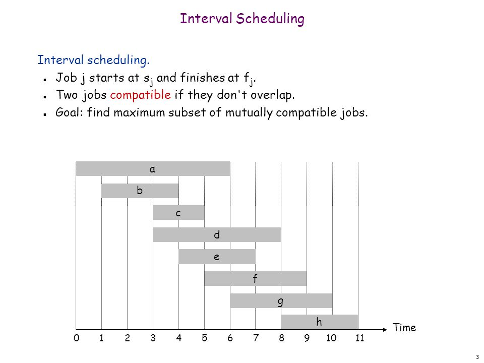 3 Interval Scheduling Interval scheduling. n Job j starts at s j and finishes at f j.