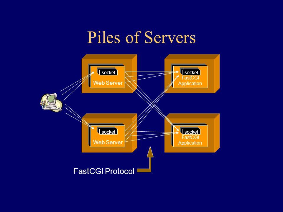 Web Server socket FastCGI Application socket Web Server socket FastCGI Application socket Piles of Servers FastCGI Protocol