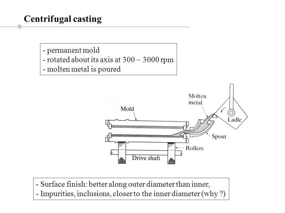 Centrifugal casting - permanent mold - rotated about its axis at 300 ~ 3000 rpm - molten metal is poured - Surface finish: better along outer diameter