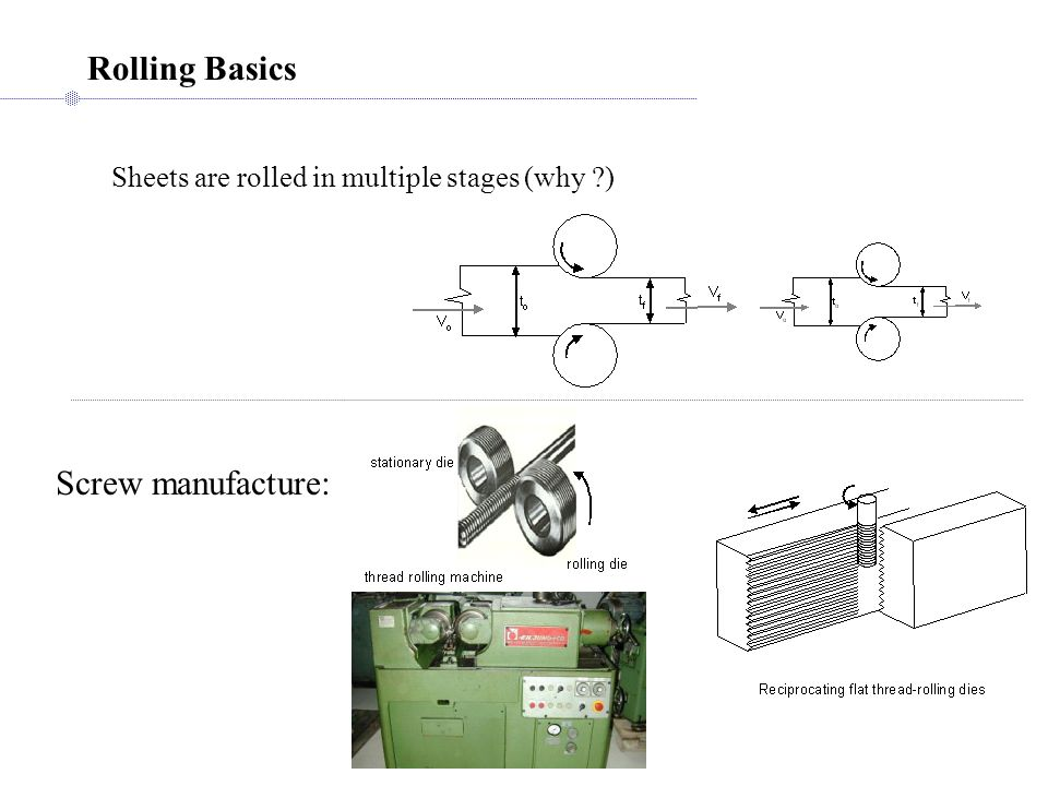 Rolling Basics Sheets are rolled in multiple stages (why ?) Screw manufacture: