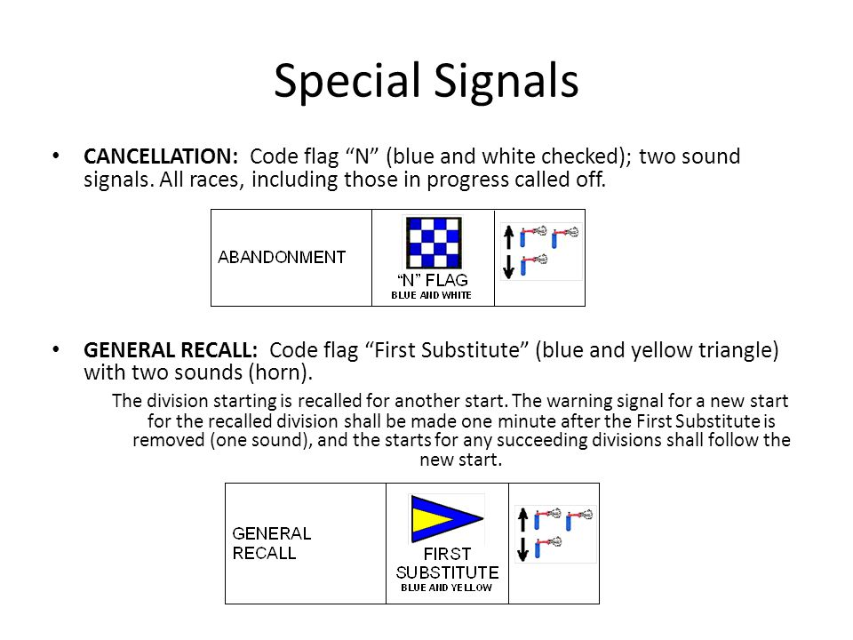 Special Signals CANCELLATION: Code flag N (blue and white checked); two sound signals.