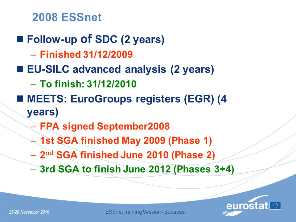 25-26 November 2010 ESSnet Training Session - Budapest 2008 ESSnet Follow-up of SDC (2 years) –Finished 31/12/2009 EU-SILC advanced analysis (2 years) –To finish: 31/12/2010 MEETS: EuroGroups registers (EGR) (4 years) –FPA signed September2008 –1st SGA finished May 2009 (Phase 1) –2 nd SGA finished June 2010 (Phase 2) –3rd SGA to finish June 2012 (Phases 3+4)