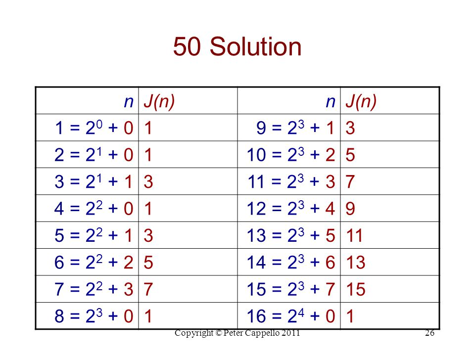 Copyright © Peter Cappello 201126 50 Solution nJ(n)n 1 = 2 0 + 019 = 2 3 + 13 2 = 2 1 + 0110 = 2 3 + 25 3 = 2 1 + 1311 = 2 3 + 37 4 = 2 2 + 0112 = 2 3