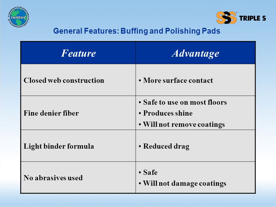 FeatureAdvantage Closed web construction More surface contact Fine denier fiber Safe to use on most floors Produces shine Will not remove coatings Light binder formula Reduced drag No abrasives used Safe Will not damage coatings General Features: Buffing and Polishing Pads