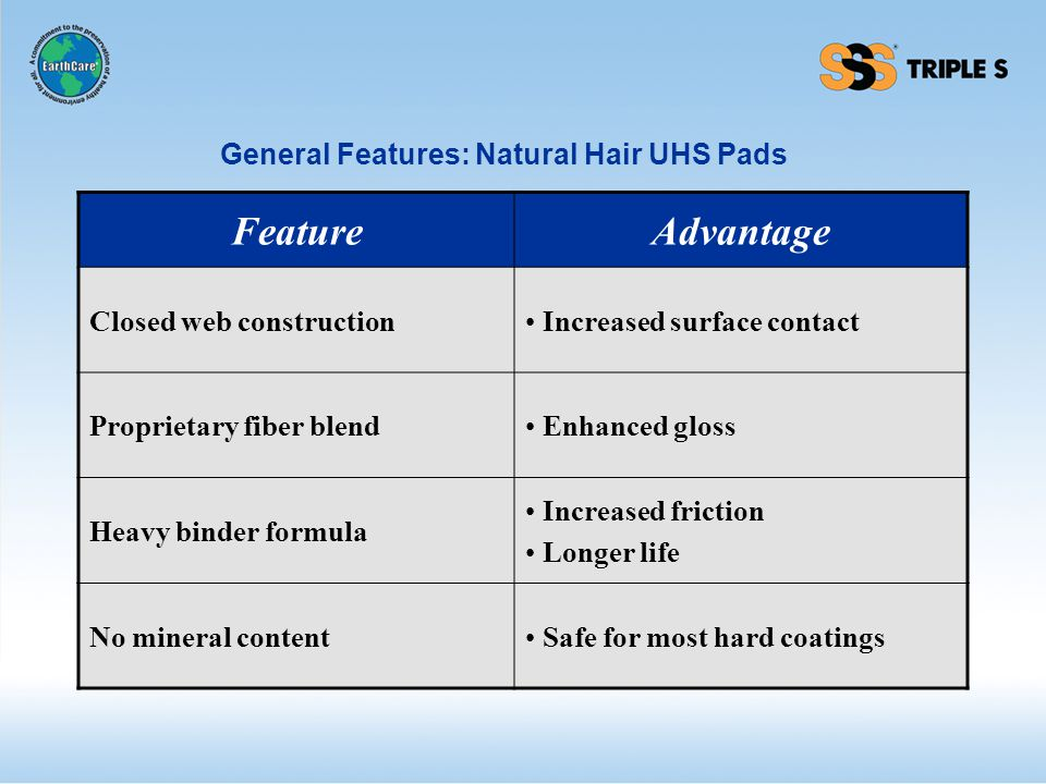 FeatureAdvantage Closed web construction Increased surface contact Proprietary fiber blend Enhanced gloss Heavy binder formula Increased friction Longer life No mineral content Safe for most hard coatings General Features: Natural Hair UHS Pads