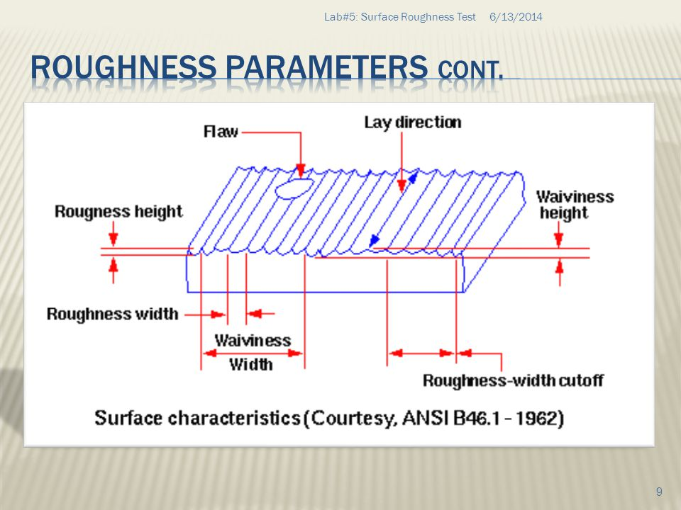 6/13/2014Lab#5: Surface Roughness Test 20