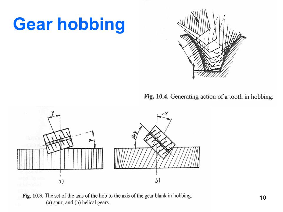 10 Gear hobbing