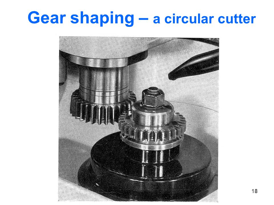 18 Gear shaping – a circular cutter