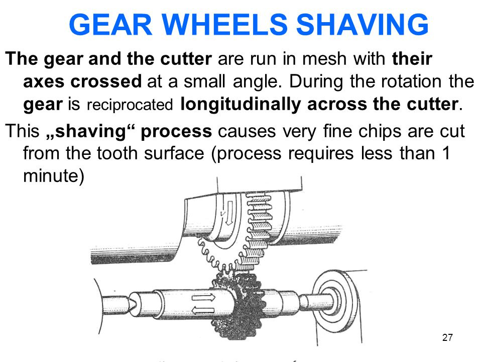 27 GEAR WHEELS SHAVING The gear and the cutter are run in mesh with their axes crossed at a small angle.