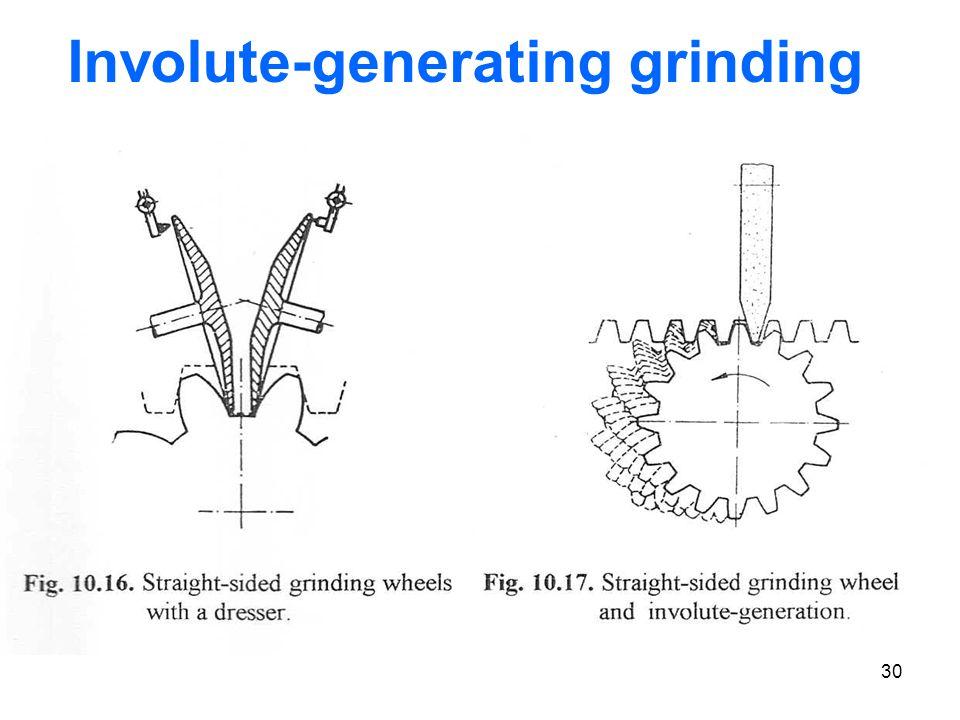 30 Involute-generating grinding