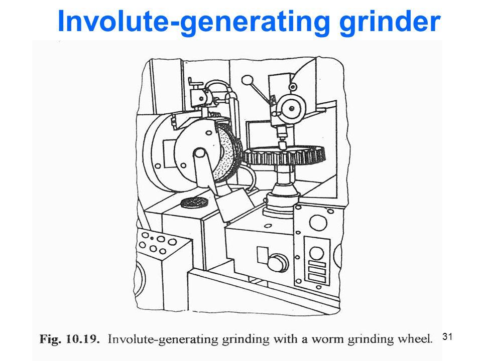 31 Involute-generating grinder