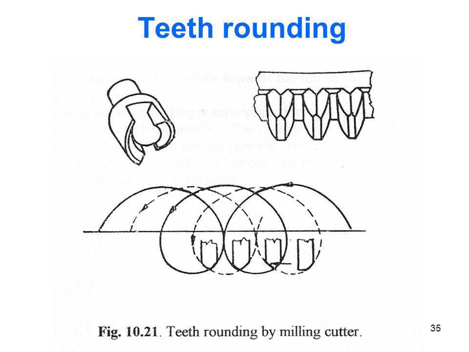 35 Teeth rounding