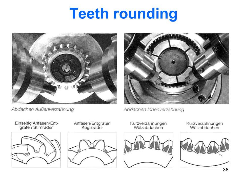 36 Teeth rounding