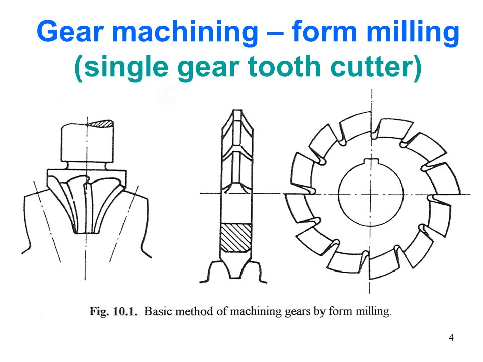 4 Gear machining – form milling (single gear tooth cutter)