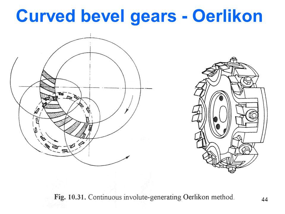 44 Curved bevel gears - Oerlikon