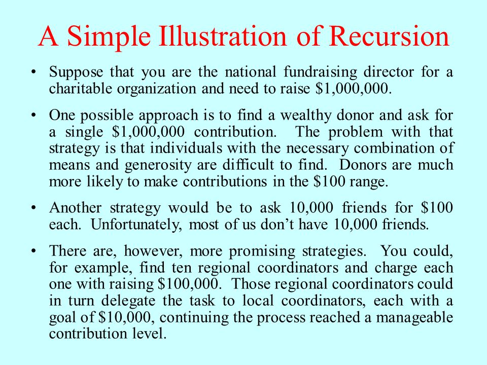 A Simple Illustration of Recursion Suppose that you are the national fundraising director for a charitable organization and need to raise $1,000,000.