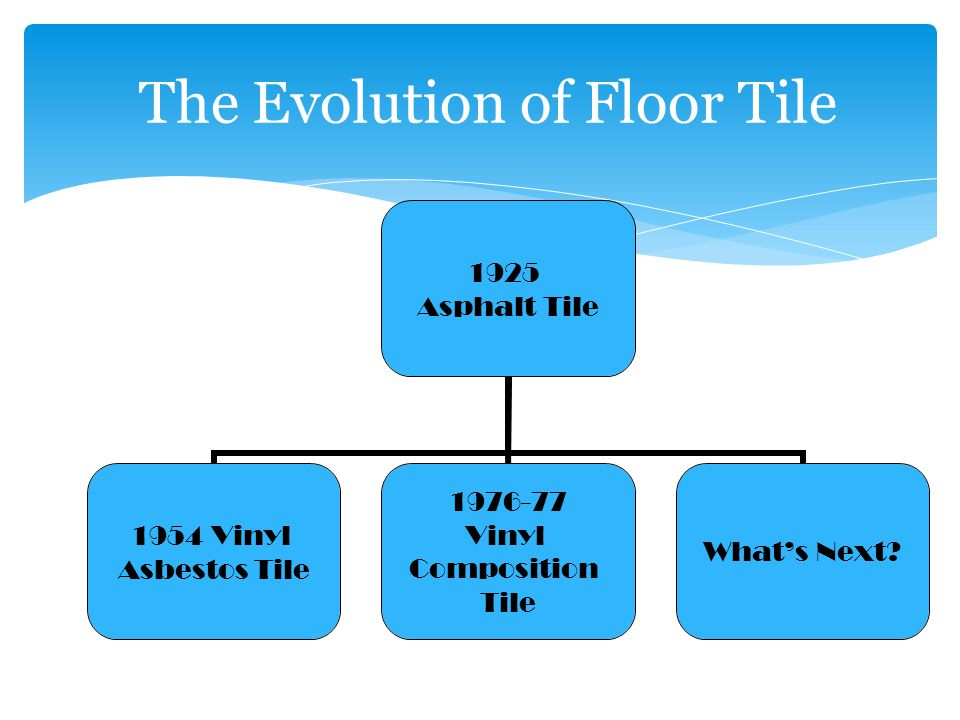The Evolution of Floor Tile 1925 Asphalt Tile 1954 Vinyl Asbestos Tile 1976-77 Vinyl Composition Tile Whats Next
