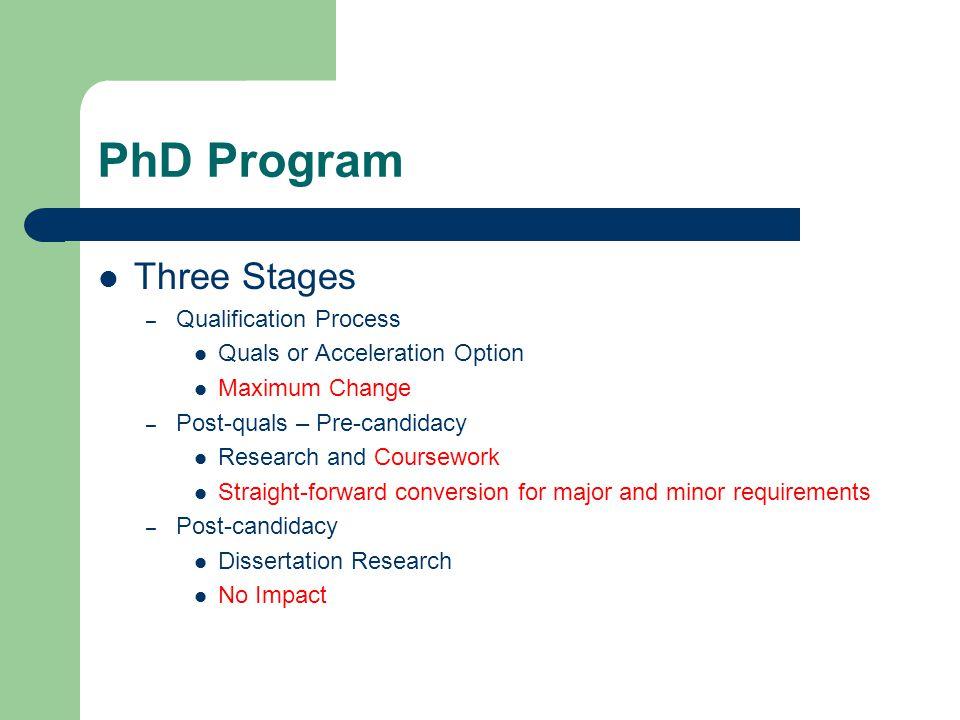pre phd coursework result apsu rewa