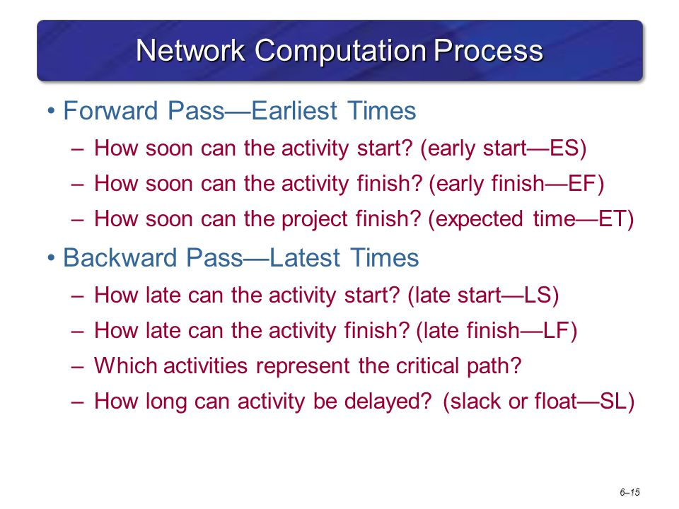 6–15 Network Computation Process Forward PassEarliest Times –How soon can the activity start? (early startES) –How soon can the activity finish? (earl
