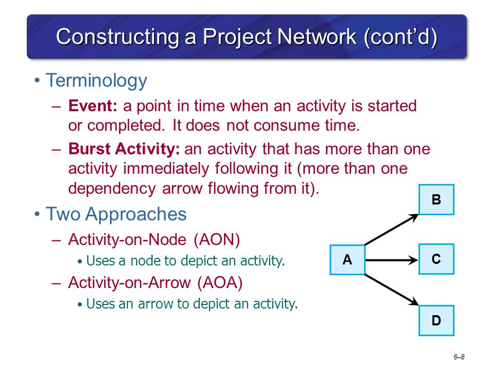 6–86–8 Constructing a Project Network (contd) Terminology –Event: a point in time when an activity is started or completed. It does not consume time.
