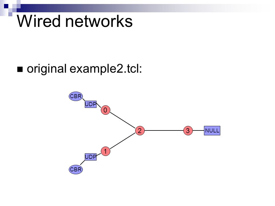 Wired networks original example2.tcl: 0 1 32 UDP NULL CBR