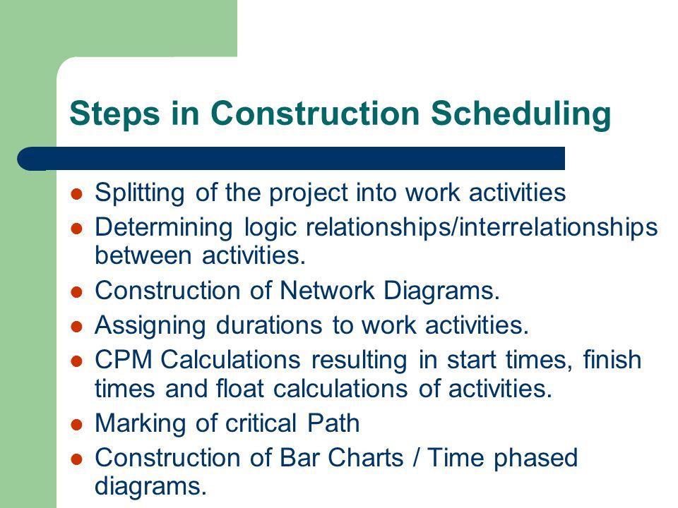 Steps in Construction Scheduling Splitting of the project into work activities Determining logic relationships/interrelationships between activities.
