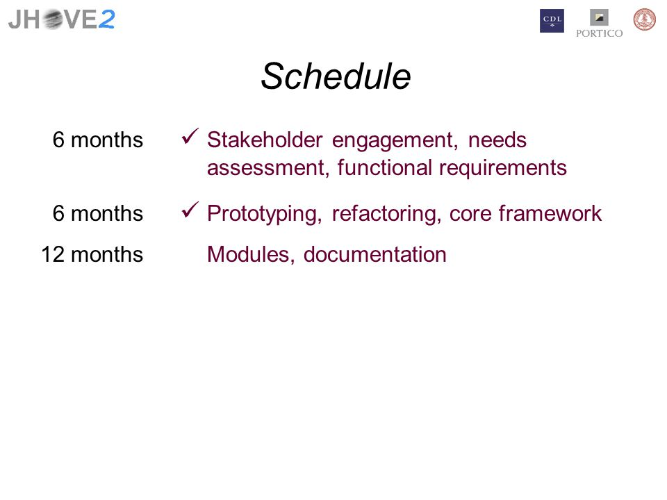 Schedule 6 months Stakeholder engagement, needs assessment, functional requirements 6 months Prototyping, refactoring, core framework 12 monthsModules, documentation