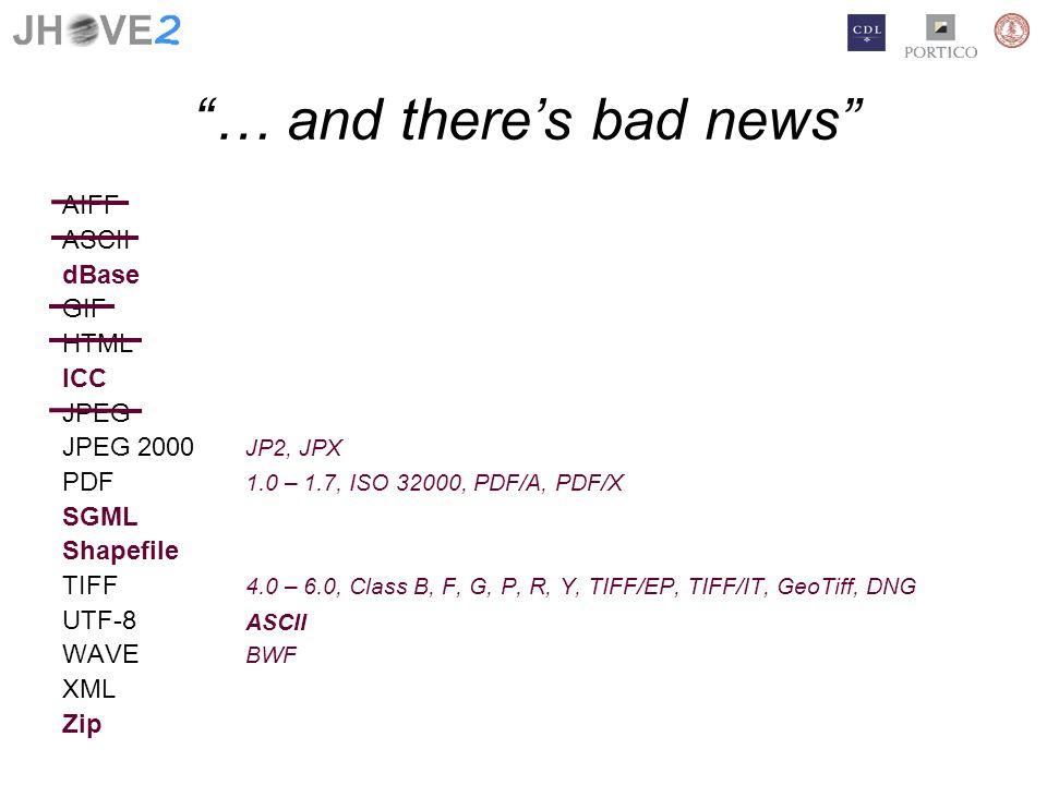 … and theres bad news AIFF ASCII dBase GIF HTML ICC JPEG JPEG 2000 JP2, JPX PDF 1.0 – 1.7, ISO 32000, PDF/A, PDF/X SGML Shapefile TIFF 4.0 – 6.0, Clas