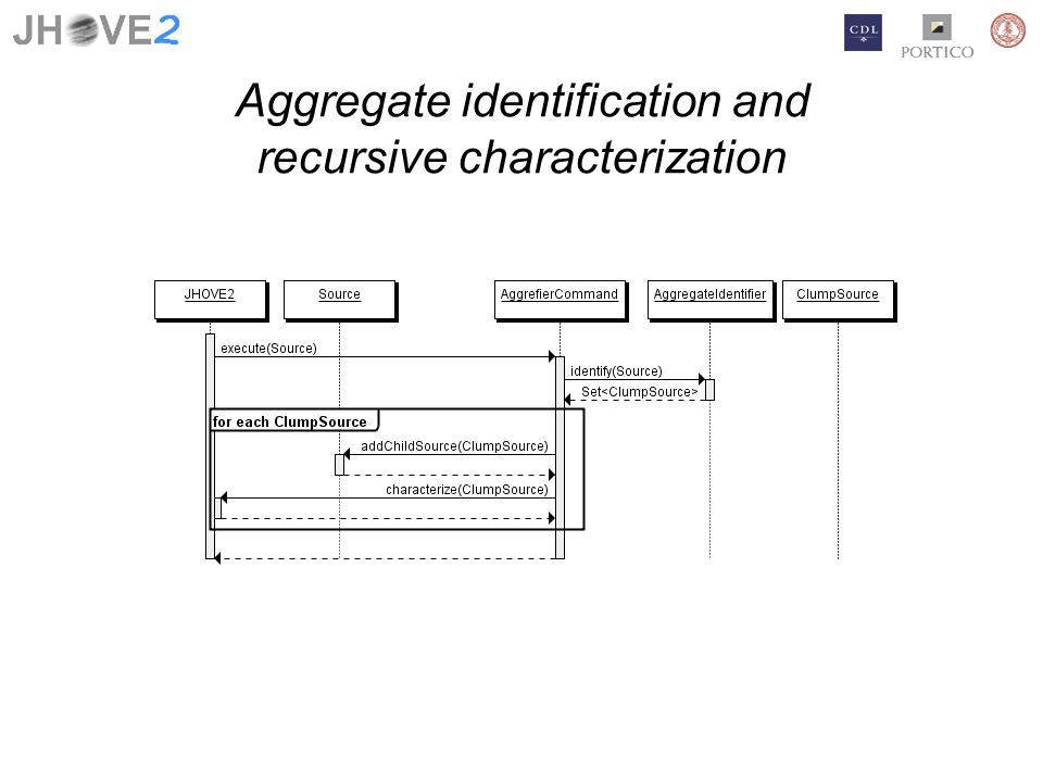 Aggregate identification and recursive characterization