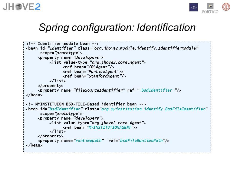 Spring configuration: Identification <bean id=