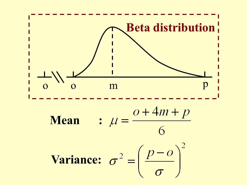 o p mo Beta distribution Mean : Variance: