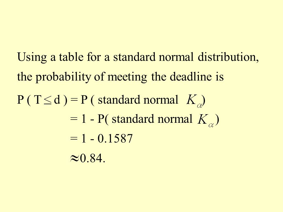 Using a table for a standard normal distribution, the probability of meeting the deadline is P ( T d ) = P ( standard normal ) = 1 - P( standard norma