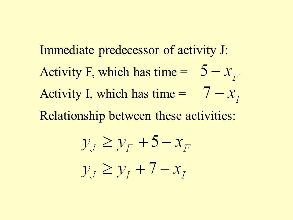 Immediate predecessor of activity J: Activity F, which has time = Activity I, which has time = Relationship between these activities: