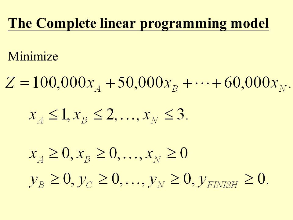 Minimize The Complete linear programming model