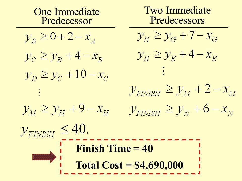One Immediate Predecessor Two Immediate Predecessors Finish Time = 40 Total Cost = $4,690,000