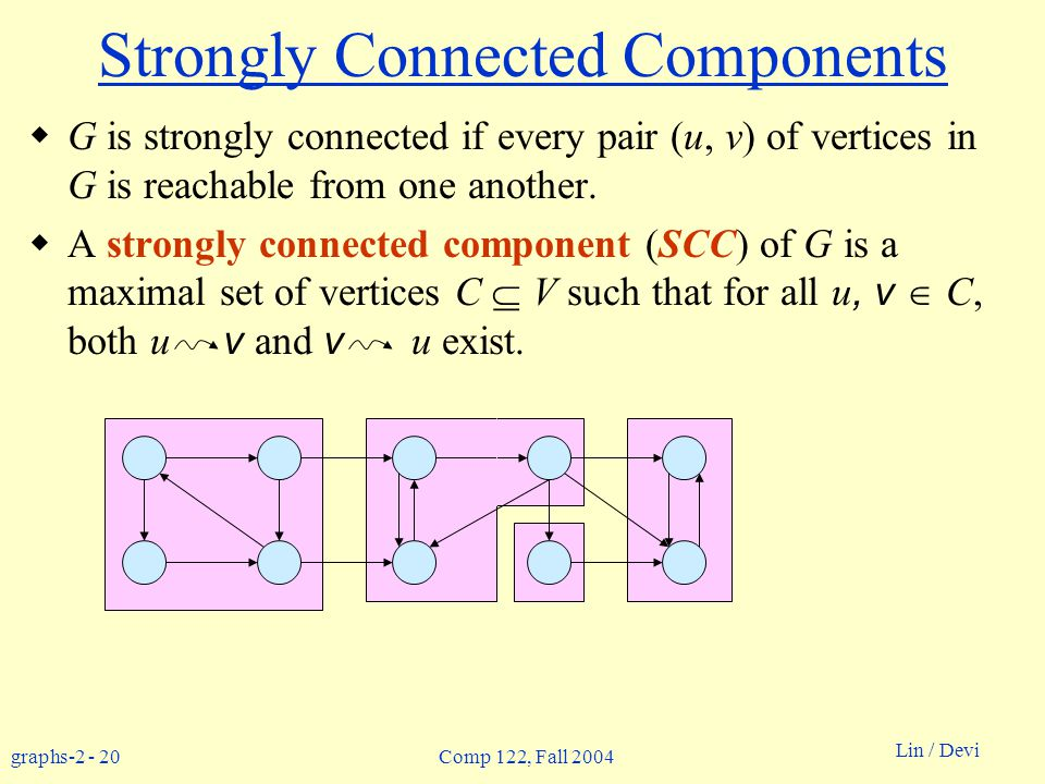 graphs Lin / Devi Comp 122, Fall 2004 Strongly Connected Components G is strongly connected if every pair (u, v) of vertices in G is reachable from one another.