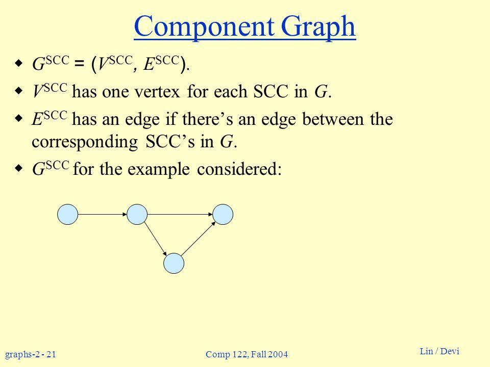 graphs-2 - 21 Lin / Devi Comp 122, Fall 2004 Component Graph G SCC = ( V SCC, E SCC ).
