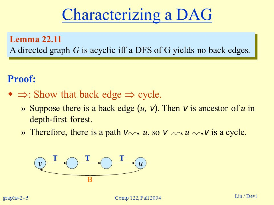 graphs Lin / Devi Comp 122, Fall 2004 Characterizing a DAG Proof: : Show that back edge cycle.
