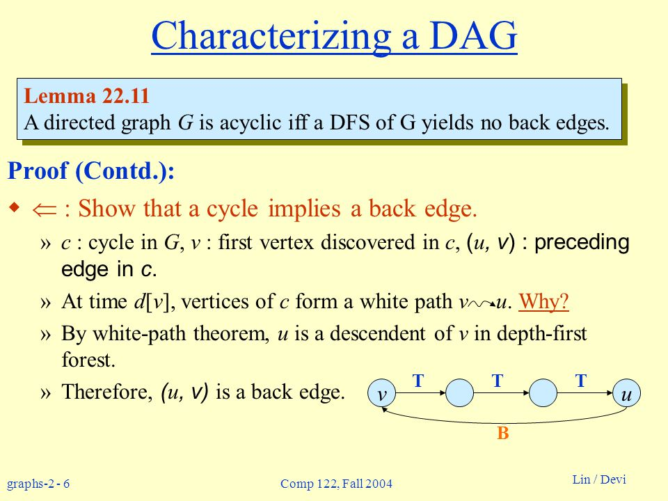 graphs Lin / Devi Comp 122, Fall 2004 Characterizing a DAG Proof (Contd.): : Show that a cycle implies a back edge.