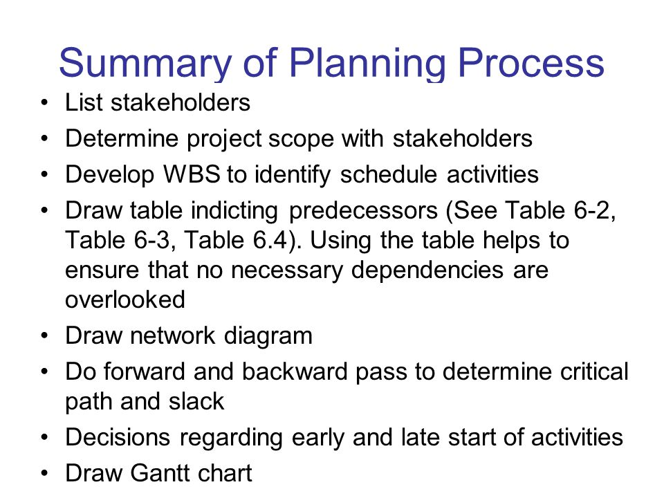 Summary of Planning Process List stakeholders Determine project scope with stakeholders Develop WBS to identify schedule activities Draw table indicti