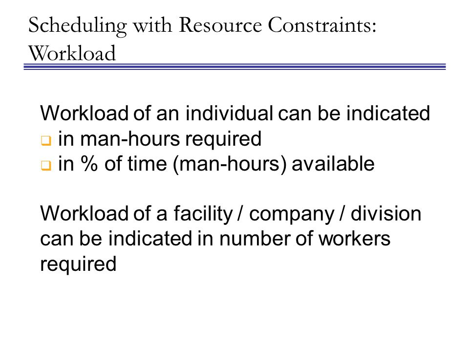Workload of an individual can be indicated in man-hours required in % of time (man-hours) available Workload of a facility / company / division can be