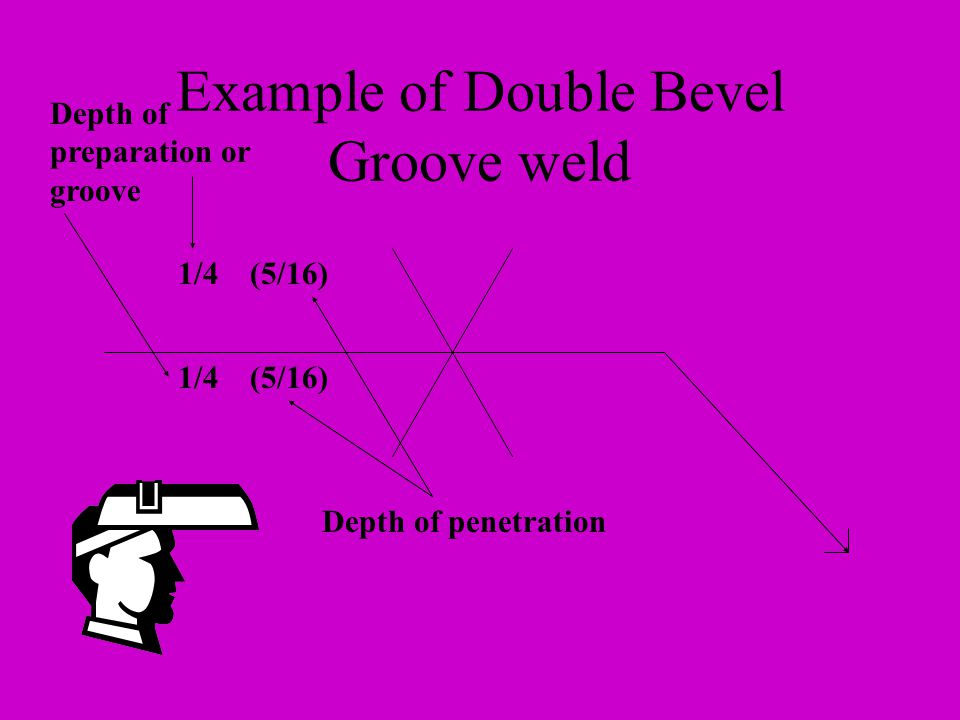 1/4 (5/16) Depth of preparation or groove Depth of penetration Example of Double Bevel Groove weld