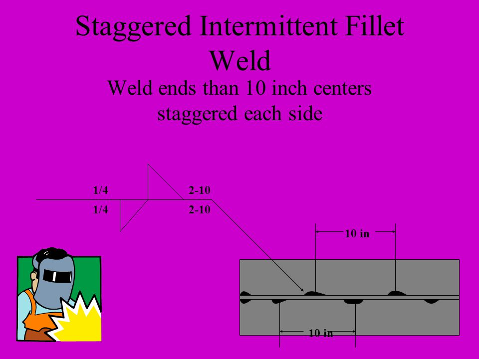 Staggered Intermittent Fillet Weld Weld ends than 10 inch centers staggered each side 10 in 2-10 1/4