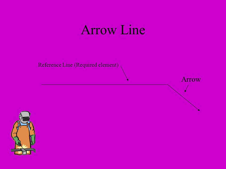 Reference Line (Required element) Arrow Arrow Line