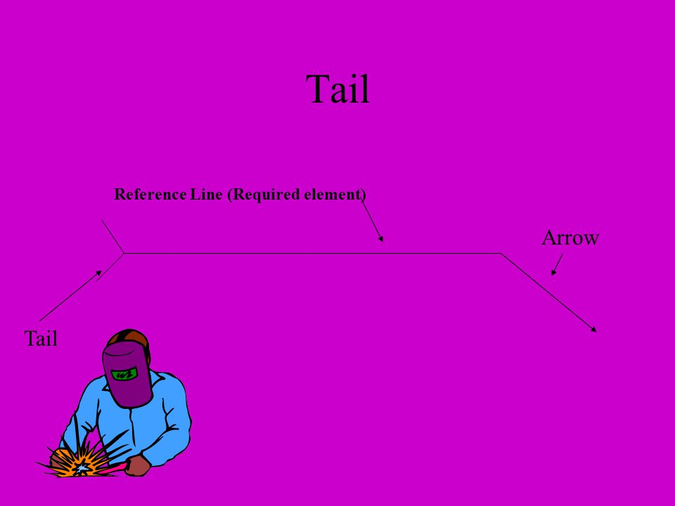 Reference Line (Required element) Arrow Tail