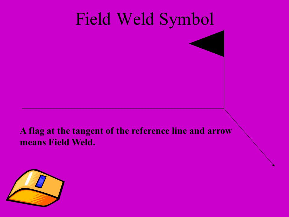 A flag at the tangent of the reference line and arrow means Field Weld. Field Weld Symbol