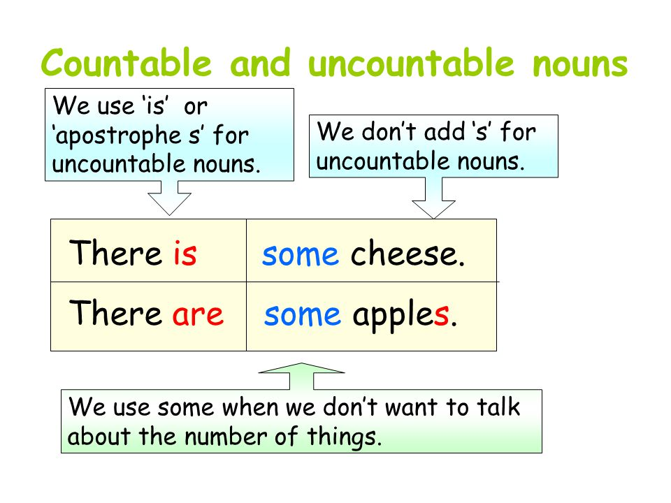 Countable and uncountable nouns There is some cheese.