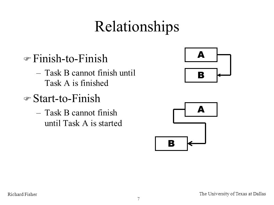 Richard Fisher 7 The University of Texas at Dallas Relationships F Finish-to-Finish –Task B cannot finish until Task A is finished F Start-to-Finish –Task B cannot finish until Task A is started A B A B